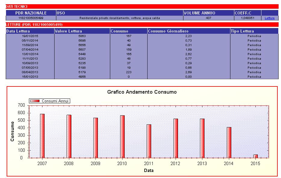 screenshot-servizionline estenergy it 2015-03-18 08-36-55